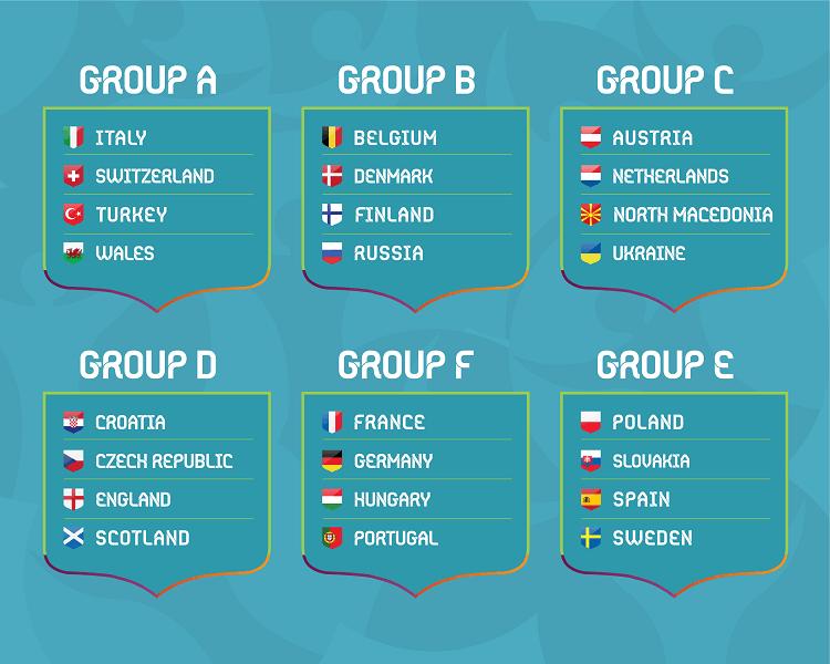 UEFA Euro 2020 Fixture